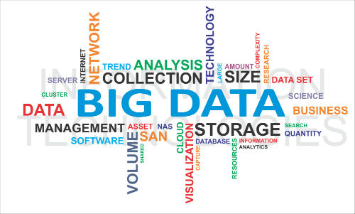 big data collage